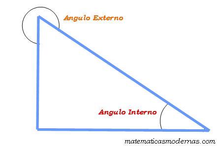 Angulos Internos Matematicas Modernas