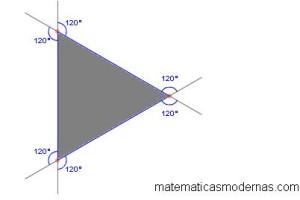 ángulos externos