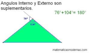 ángulos externos e internos