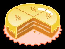 fracciones en torta