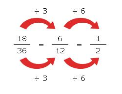 fracciones equivalentes 3
