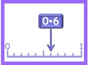 decimal recta numerica