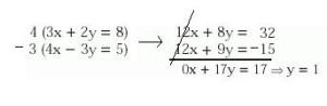metodo reduccion 1