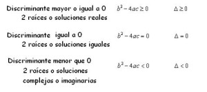 raices y discriminants