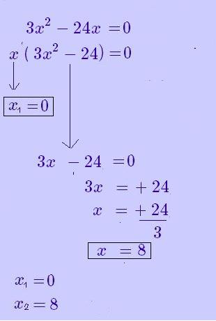 Funciones no lineales pdf