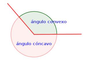 convexo