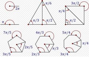ejemplos grados y radianes