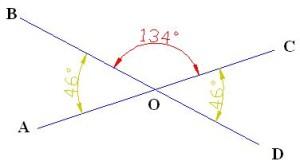 geometria78