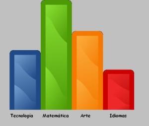 graficos o diagrama de barras