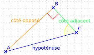 pitagoras y trigonometria