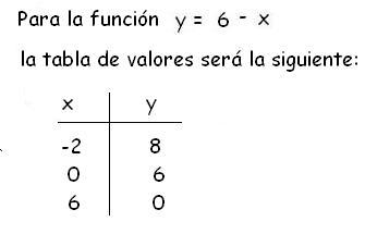 Ecuaciones Simultaneas Metodo Grafico