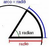 radianes