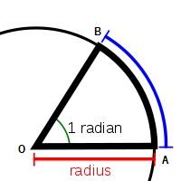 razones funciones trigonometricas