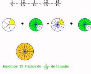 sumas de fracciones 1