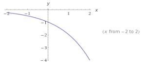 Ejemplos de funciones exponenciales 1