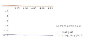 Funciones lineales ejercicios 2