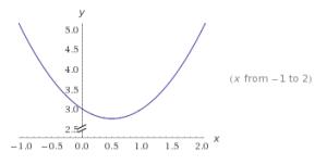 Funciones lineales ejercicios 4