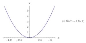 Funciones lineales ejercicios 5