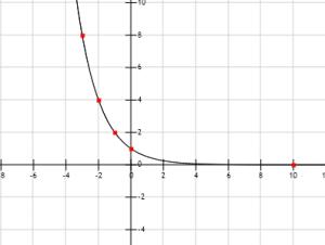 Funciones logaritmicas y exponenciales 5