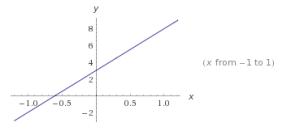 funciones lineales ejemplos 6