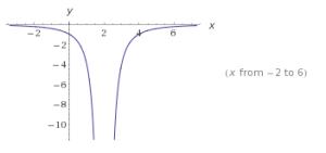 funciones racionales ejemplos 5