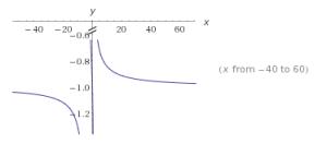 funciones racionales ejemplos 8