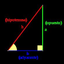 que son funciones trigonométricas