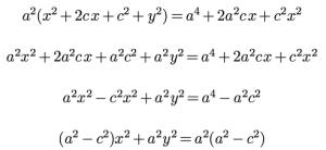 Ecuación de la elipse 4