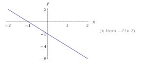Funciones lineales ejercicios.8
