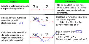 expresiones literales valor numérico