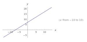 funciones lineales ejercicios.1