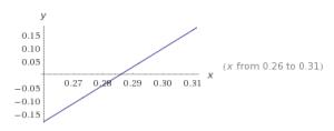 funciones lineales ejercicios.2