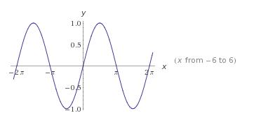 Funciones trigonomtricas en el plano cartesiano funciones trigonomtricas en el plano cartesiano 4 ccuart Images