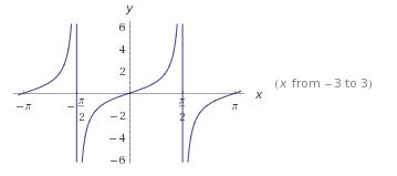 Funciones trigonomtricas en el plano cartesiano funciones trigonomtricas en el plano cartesiano 6 ccuart Images