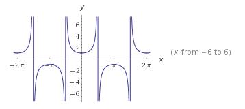 Funciones trigonomtricas en el plano cartesiano funciones trigonomtricas en el plano cartesiano 8 ccuart Images