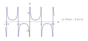 funciones trigonométricas en el plano cartesiano 9