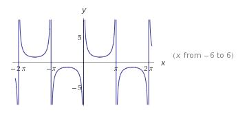 Funciones trigonomtricas en el plano cartesiano funciones trigonomtricas en el plano cartesiano 9 ccuart Images