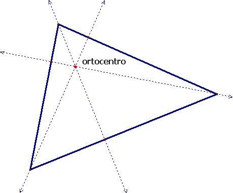 Rectas Y Puntos Notables En Un Triangulo