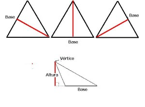 rectas notables del triangulo