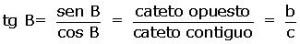 Tangente fórmula