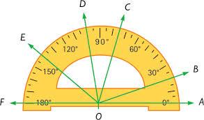medida ángulo