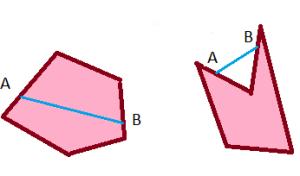 poligono convexo poligono concavo