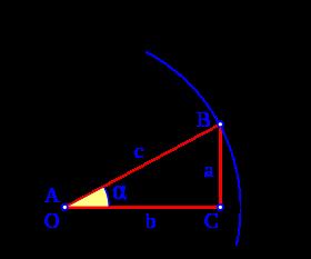 qué son las funciones trigonométricas 1