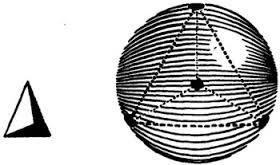 tetraedro,pelota