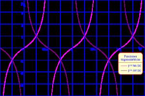 Funciones trigonométricas recíprocas 1