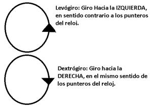 Levógiro-Dextrógiro