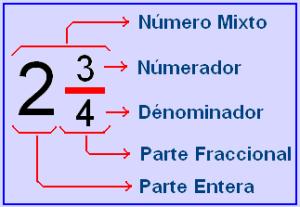 ejemplos de multiplicación de fracciones 2