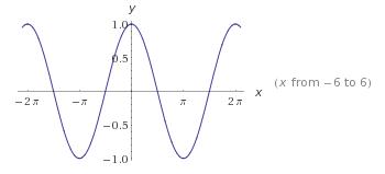 Funciones trigonometricas seno