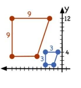 homotecia en ejes cartesianos