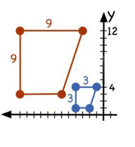 Homotecia en el plano | Matemáticas modernas